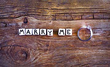 How does Marriage or Divorce effect your Will?